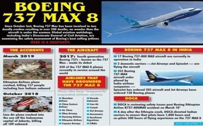 Boeing20190313121715_l
